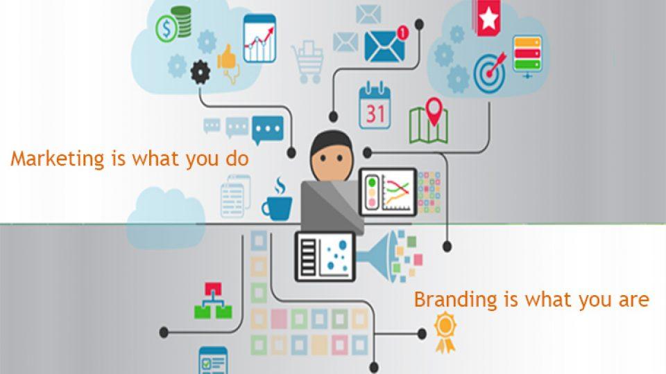 marketing&branding